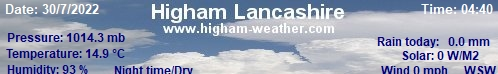 Higham Weather